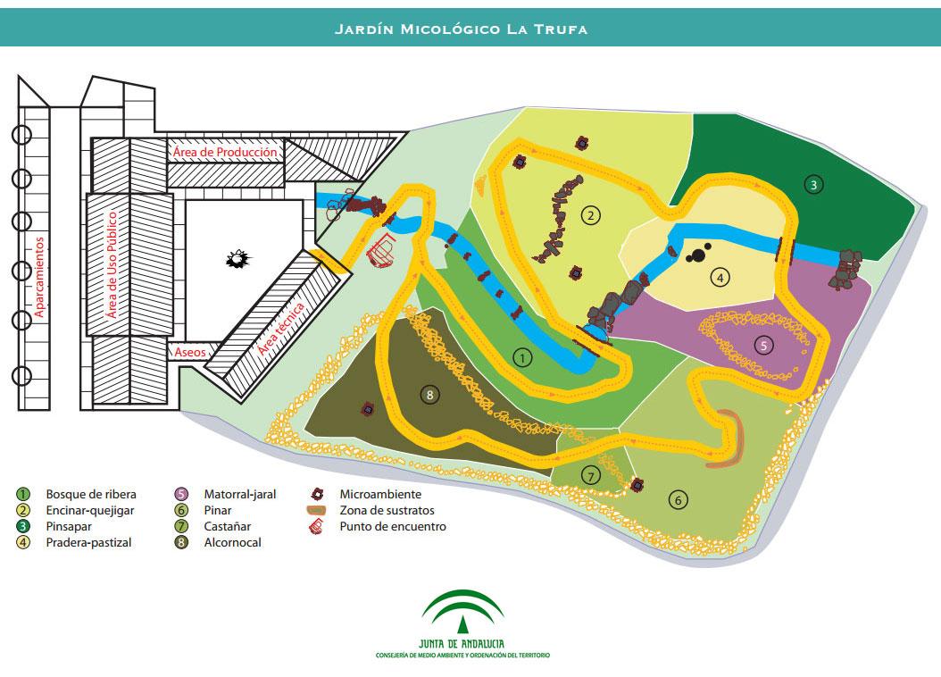 Mapa del Jardín Micológico La Trufa